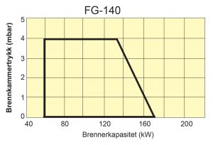 1050114-3